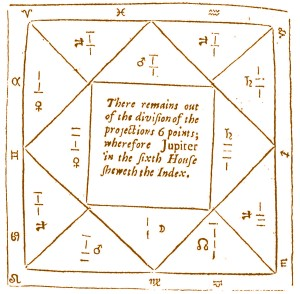 Астрологическая карта Агриппы